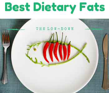 Types of Dietary Fat: Which Fats are Best for Your Health?