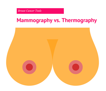 Mammography vs. Thermography: Which is the Better Breast Cancer Tool?