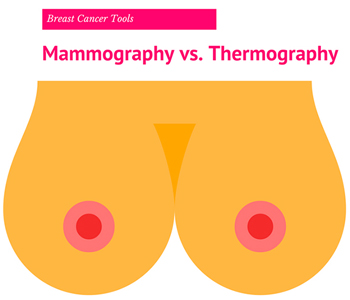Mammography vs. Thermography